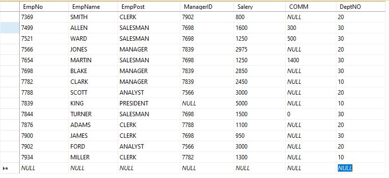 With Rollup in SQL SERVER